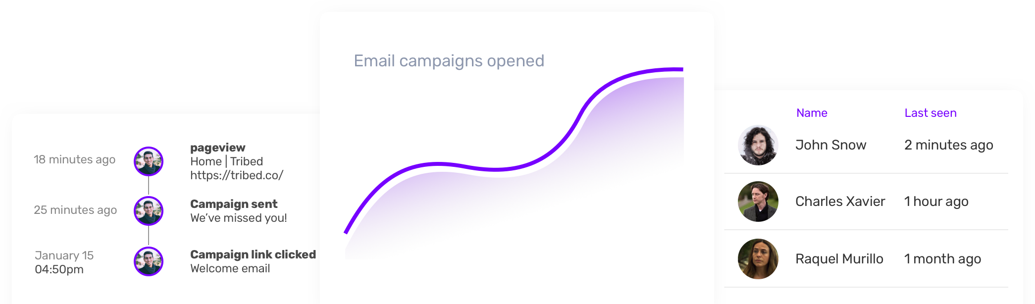 User dashboard, email opens graph & product stream screenshots